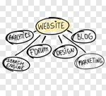 Сlipart Internet Design Web Page Marketing Business vector cut out BillionPhotos